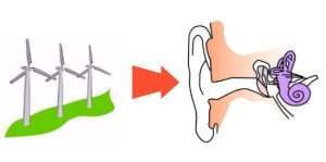 wind turbine effects on the inner ear