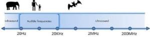infrasound  150